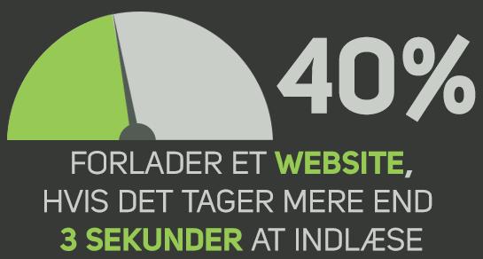 40 procent forlader langsomme websites