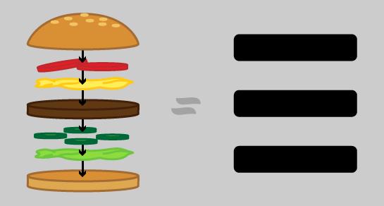 Burgermenuen