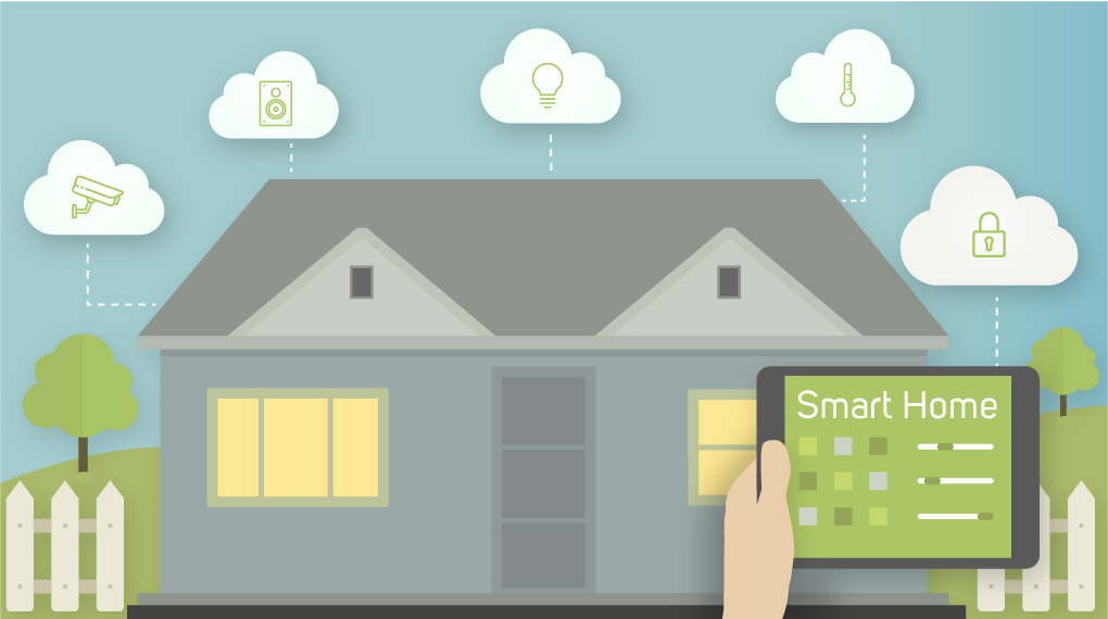 Smarthome - tal med dine enheder - Makeable
