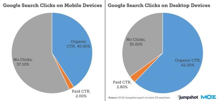 moz-ctr-data-desktop-vs-mobile