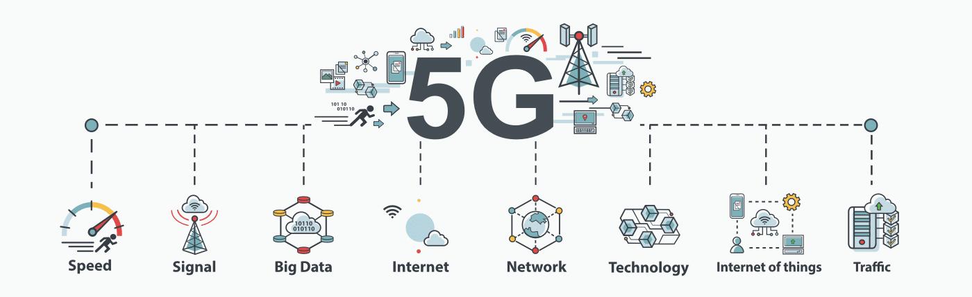 5G og apps